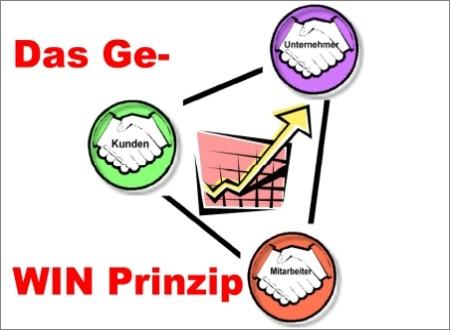 Das Ge-Win-ner Prinzip