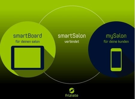 smartSalon